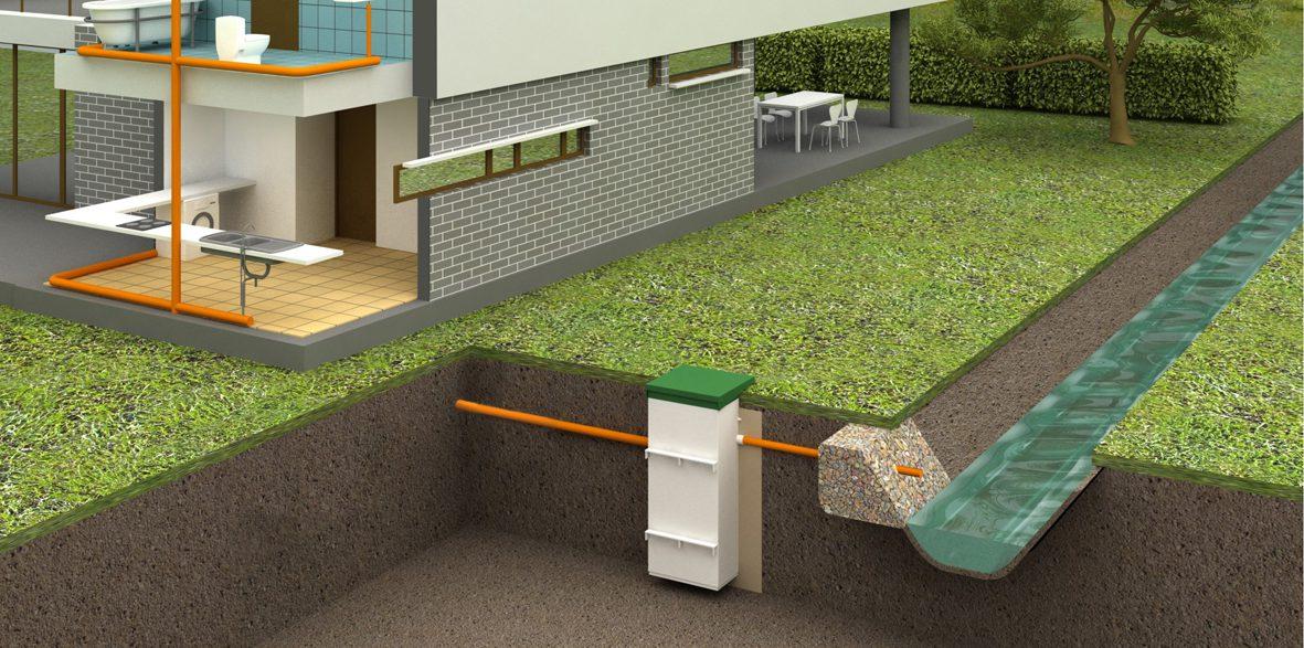 Монтаж канализации септика