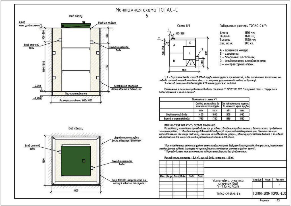 Монтажная схема ТОПАПС-С 6
