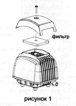 ремонт компрессора AirMac DB 40