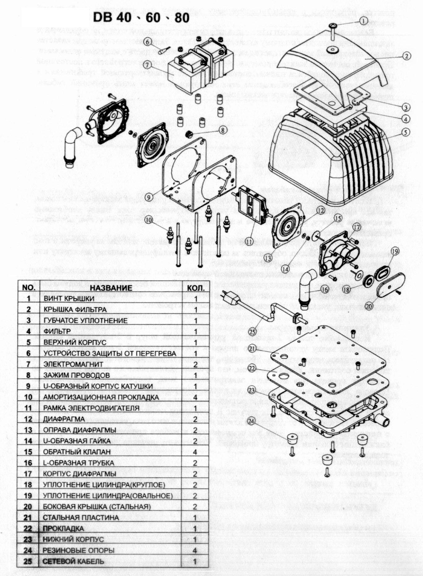 AirMaс компрессор для септик Топас