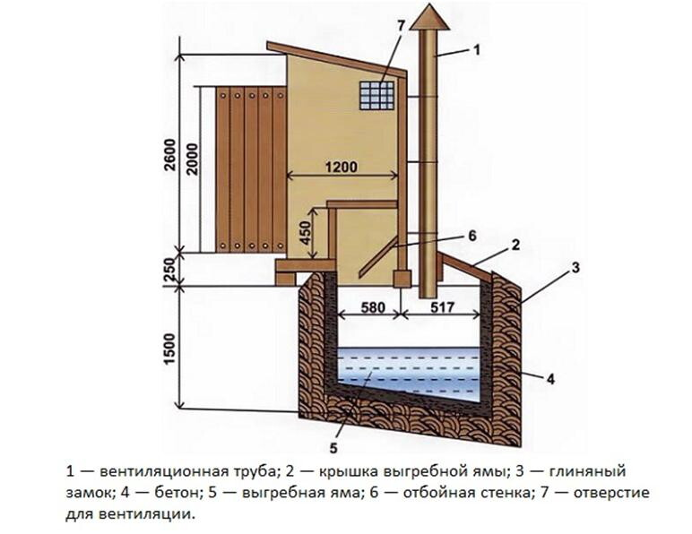 схема канализации уличного туалета