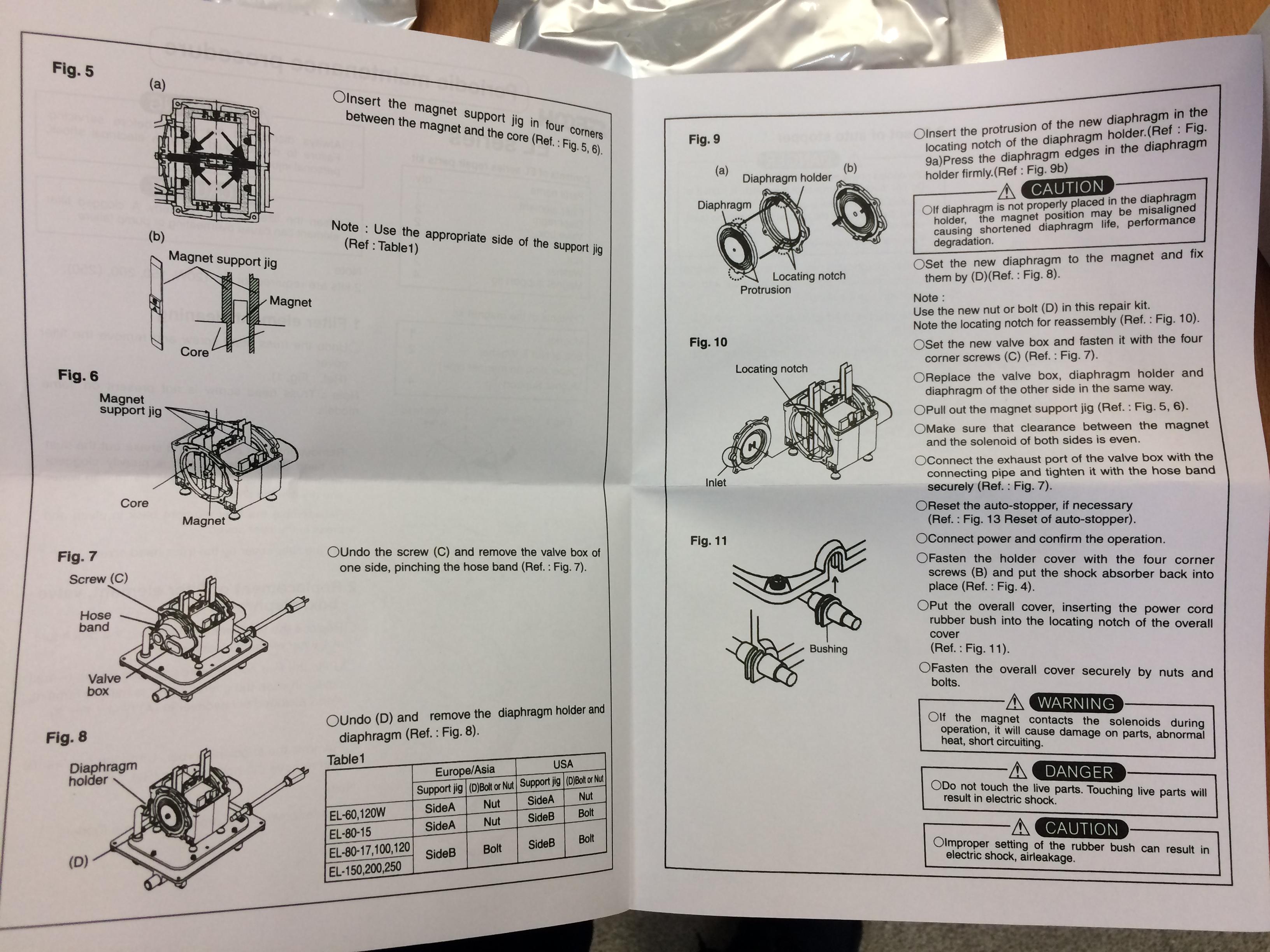 Инстуркция для компресИнструкция для компрессора SECOHсора SECOH
