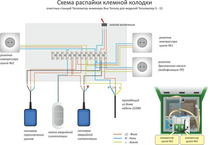 Подключение топас к электросети