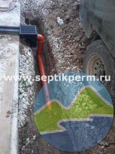 Монтаж ливневой канализации на Волегова