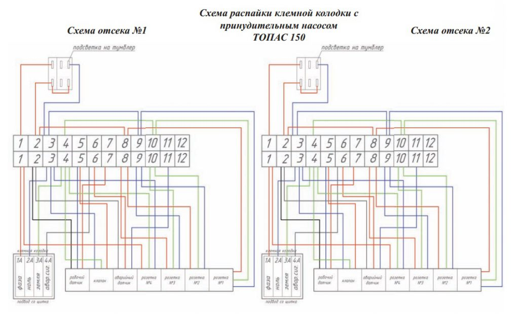 Схема блока управления Топас 150 Пр