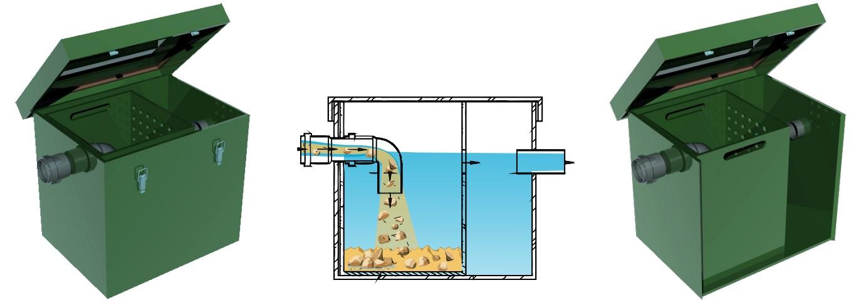 Основные преимущества пескоуловителей Alta S