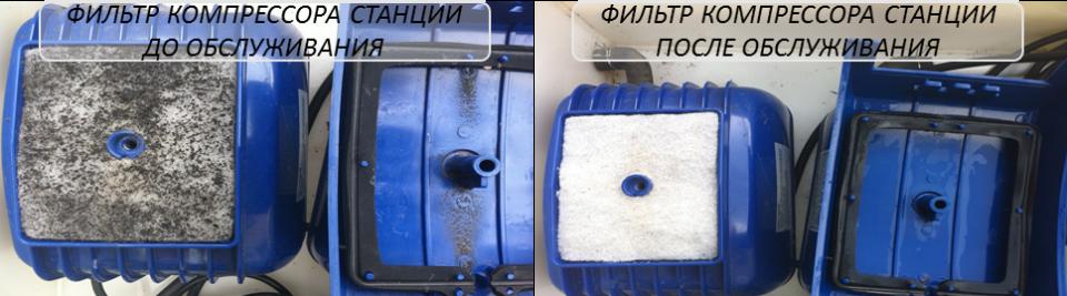 Чистка фильтра компрессора АирМак