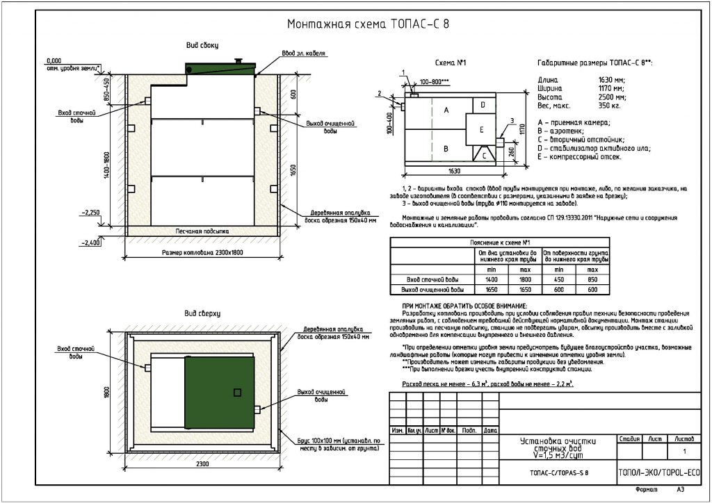 Монтажная схема Топас-С 8