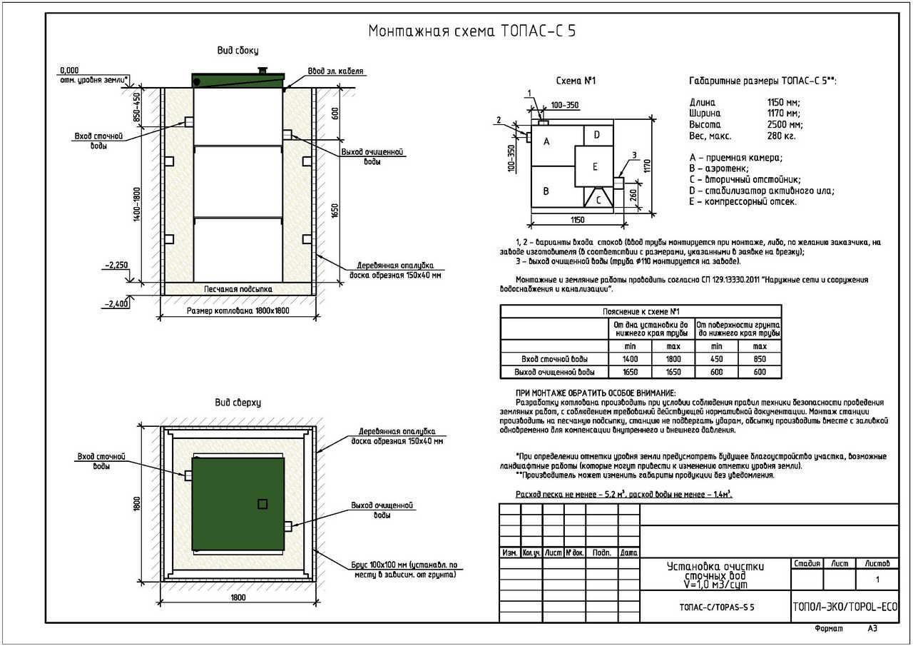 Монтажная схема Топас-С 5