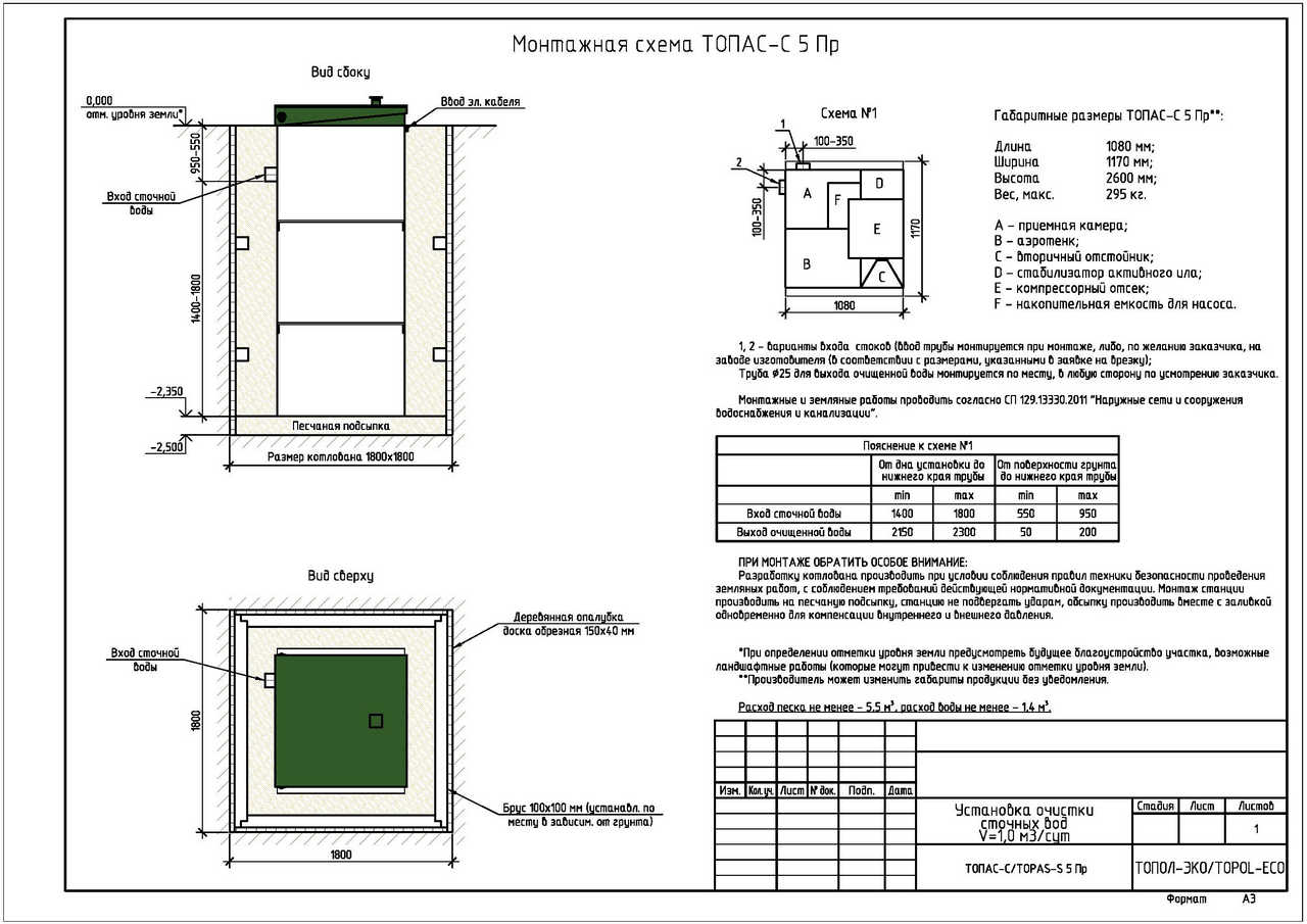 Монтажная схема ТОПАС-С 5 Пр