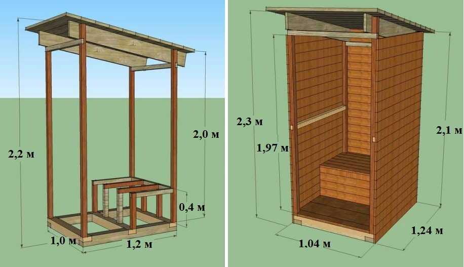 Как построить дачный туалет чертежи