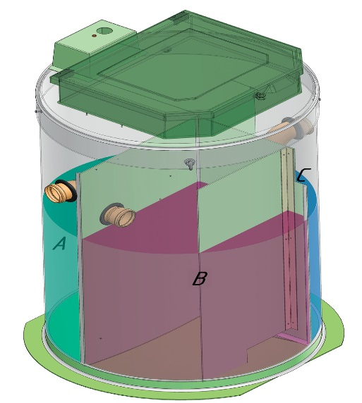 biopurit устройство, как работает